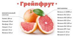 Чистка организма грейпфрутом