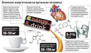 Чем вредны энергетические напитки