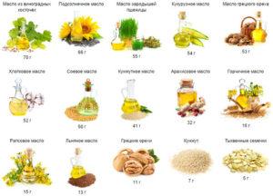 Омега-6 жирные кислоты: польза и вред, где содержатся