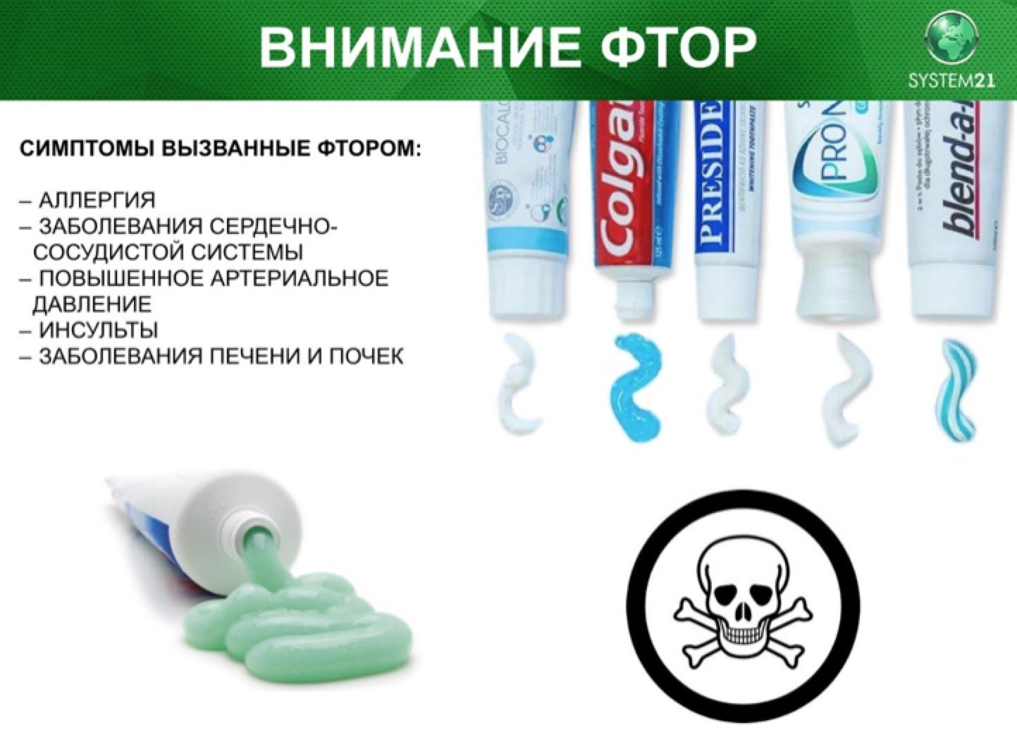 Фтор в зубной пасте и воде – польза и вред для зубов человека и организма
