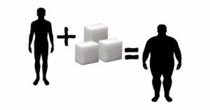 Вред тростниковый сахар при диабете
