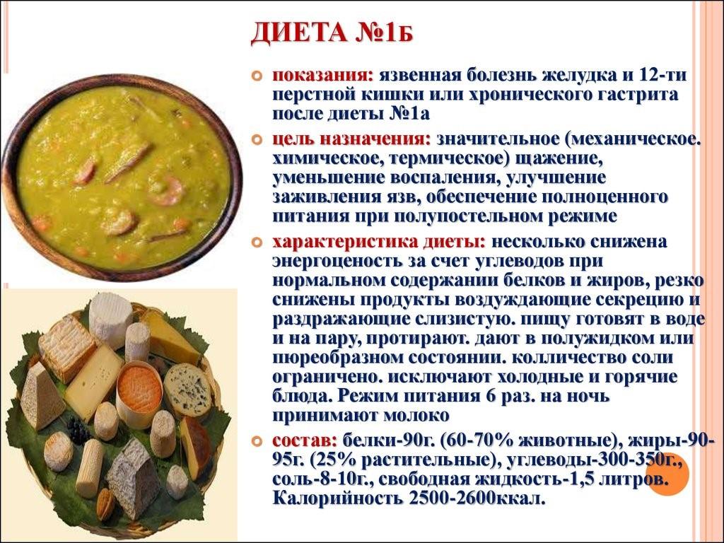 Диета Больных Язвой Желудка. Меню при язве желудка: список разрешенных блюд на неделю